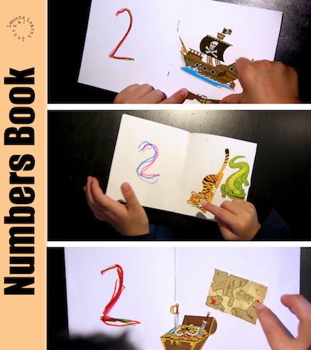 Numbers Book via Lessons Learnt Journal