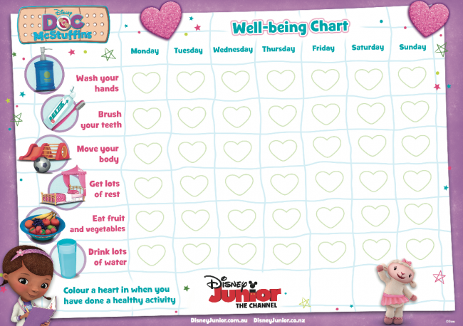 Doc McStuffins Well Being Chart